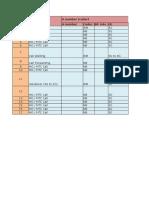 Wbamr Testing Sheet - Pshrnc