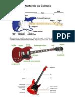 Anatomia Da Guitarra