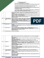 Cronograma Pesquisa Avançada 2015