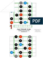 MelodicMinorScalesSixPositions_106