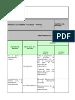 Mapa de Riesgos - Seguimiento Evaluación y Control - Nn