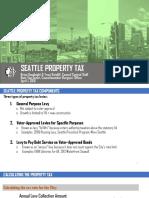 Seattle Property Tax Breakdown