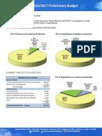 VSB budget brochure