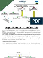 PRESENTACION NIVELES DE FORMACION CIFD 2014.pptx