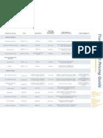 Commissions Sheet2