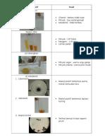 biokim praktek