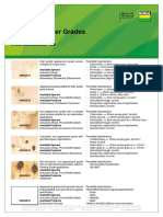 Plywood Veneer Grades-Specification