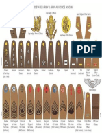 US air force markings