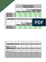 1. -Excel 2007 - Ingresos_Gastos_Resultados