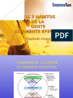 7habitosdelagentealtamenteefectiva-110920171847-phpapp02 (2).ppt