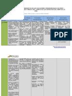 Elecciones PERÚ 2016 Educación y desarrollo infantil  01ABRIL2016