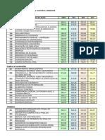 TABELA_HONORARIOS_OAB_2015-email.pdf