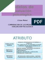 Modelos de Evaluación Psicológica.