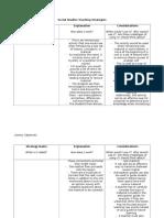 social studies teaching strategies sheet