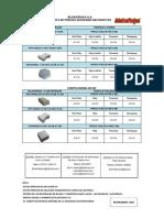 lista prefabricados en nicaragua