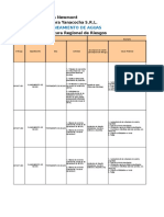 2. Registro de Riesgos WP 2014 - WaterTreatment