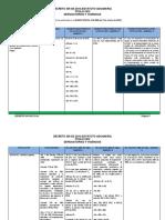 DEC 390 DE 2016 - DEROGATORIAS Y VIGENCIAS.pdf