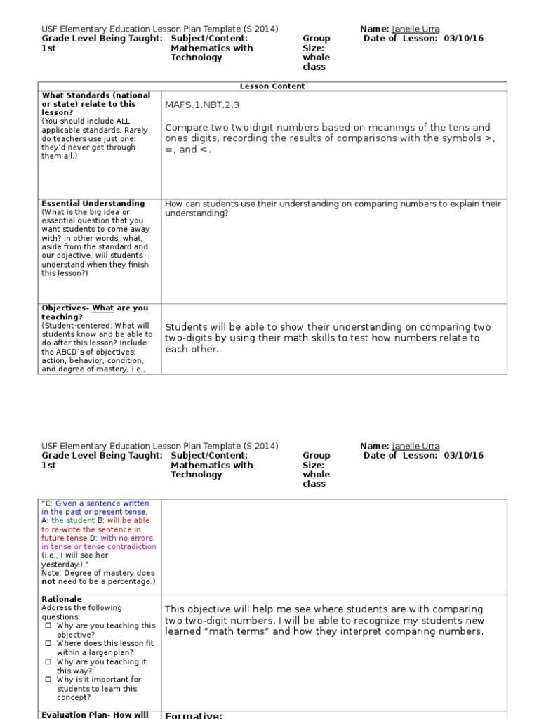 Technology lesson spring lesson plan teaching method buycottarizona Images