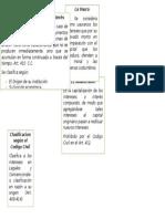 Obligaciones Pecuniarias 2