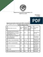 SaNPiN N 4630-88_ Dopolnenie 3 k sanitae dop.docx