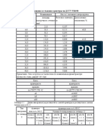 Ankerovka i stykovka armatury po DSTU 3.docx