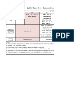 VIII-2 Table 7 (NDE)