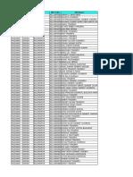 Format - Market Visit Report