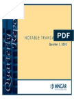 MNCAR Notable Transactions Quarter 1 2010
