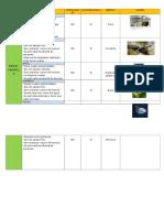 Tabla 3 Exposicion Reinos y dominios