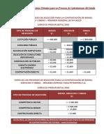 Topes Procesos de Seleccion 2016
