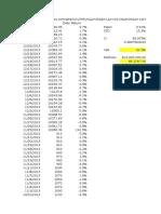 VaR Using Historical Prices UAS