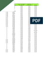 Datos Tuberias de Perforacion