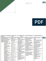 Modelo de Planificación Semanal Del 14 Al 1 8 de Marzo 2016