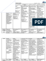 Planificación Semanal Del 23 Al 27 de Marzo 2016