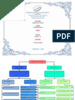 mapa conceptual de los libros contables