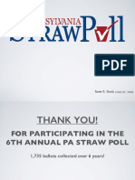 2016 Pennsylvania Straw Poll Results