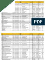 Patentes Concluidas 1990enero2015 Dominio Publico