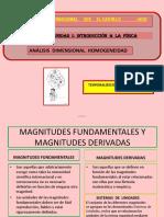 fisica derivadas.pdf
