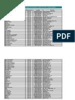 Listado Farmacias OSEP