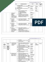 RPT_math_f2_2015[1].doc