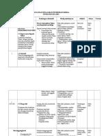 rcagn moral terbaru 2011 t2.doc