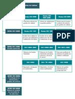 Diagrama_ Sistemas _Gestion Calidad