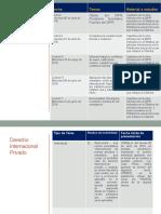 Cronograma Controles y Actividades del Curso DIPR - Sección 0603 - Dr César Lincoln Candela Sánchez.pptx