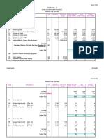 5. Annexure C Cost Estimate