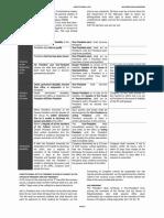 Rules of Succession.pdf