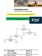 dichotomous keys ppt