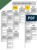 Australian Curriculum Term Planners