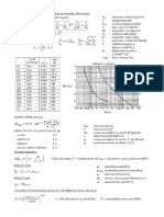 Diffusivity+Correlations