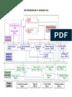 Harta Proceselor HUSQVARNA