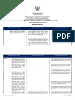 Matrik-Permendagri-13-2006-dan-21-2011